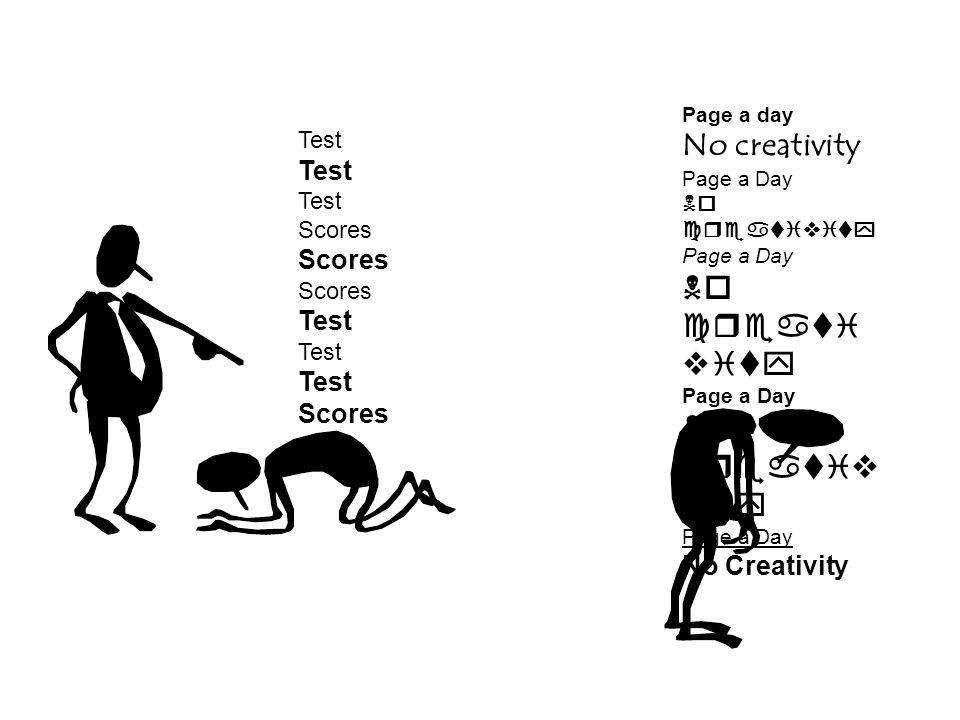 Test Scores Test Scores Page a day No creativity Page a Day No creativity Page a Day No creati vity Page a Day No Creativ ity Page a Day No Creativity