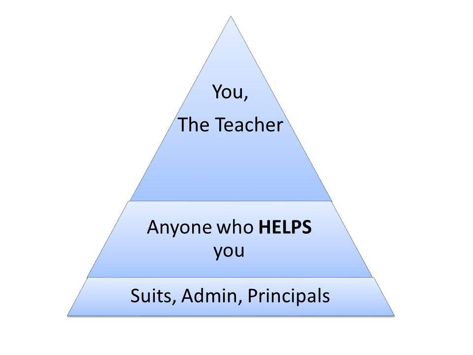 You, The Teacher Anyone who HELPS you Suits, Admin, Principals