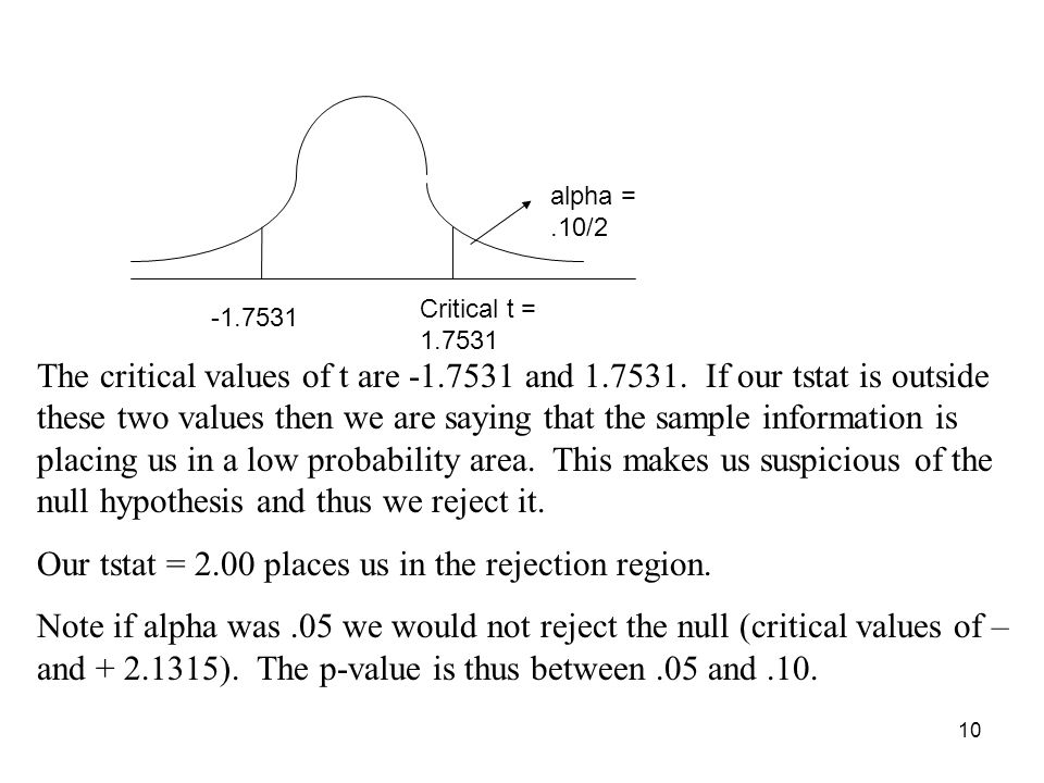 10 The critical values of t are -1.7531 and 1.7531.
