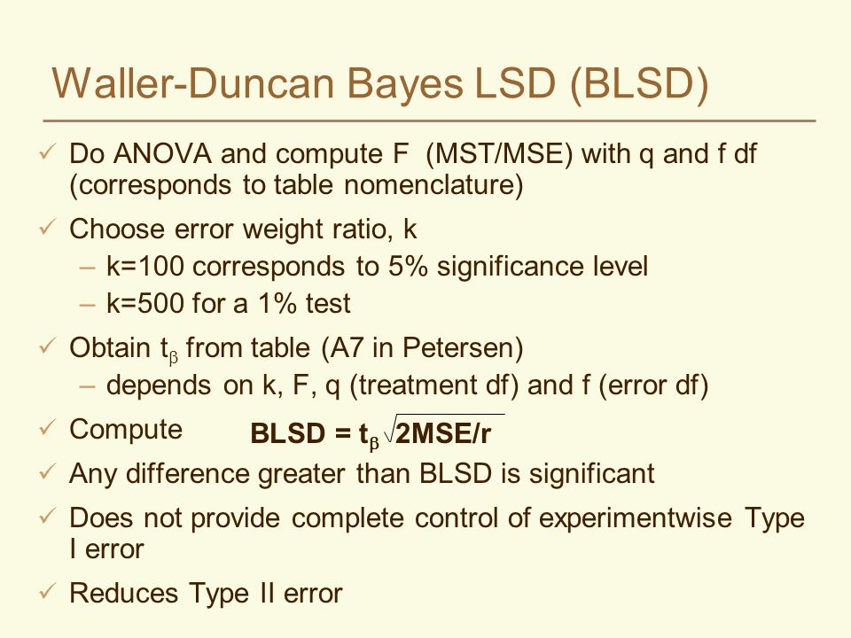 Waller-Duncan Bayes LSD (BLSD) Do ANOVA and compute F (MST/MSE) with q and f df (corresponds to table nomenclature) Choose error weight ratio, k –k=100 corresponds to 5% significance level –k=500 for a 1% test Obtain t from table (A7 in Petersen) –depends on k, F, q (treatment df) and f (error df) Compute Any difference greater than BLSD is significant Does not provide complete control of experimentwise Type I error Reduces Type II error BLSD = t 2MSE/r
