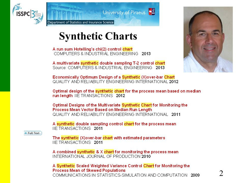 2 Synthetic Charts