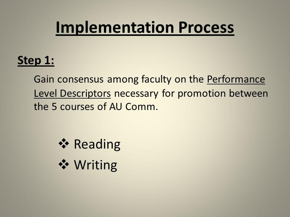 Implementation Process Step 1: Gain consensus among faculty on the Performance Level Descriptors necessary for promotion between the 5 courses of AU Comm.