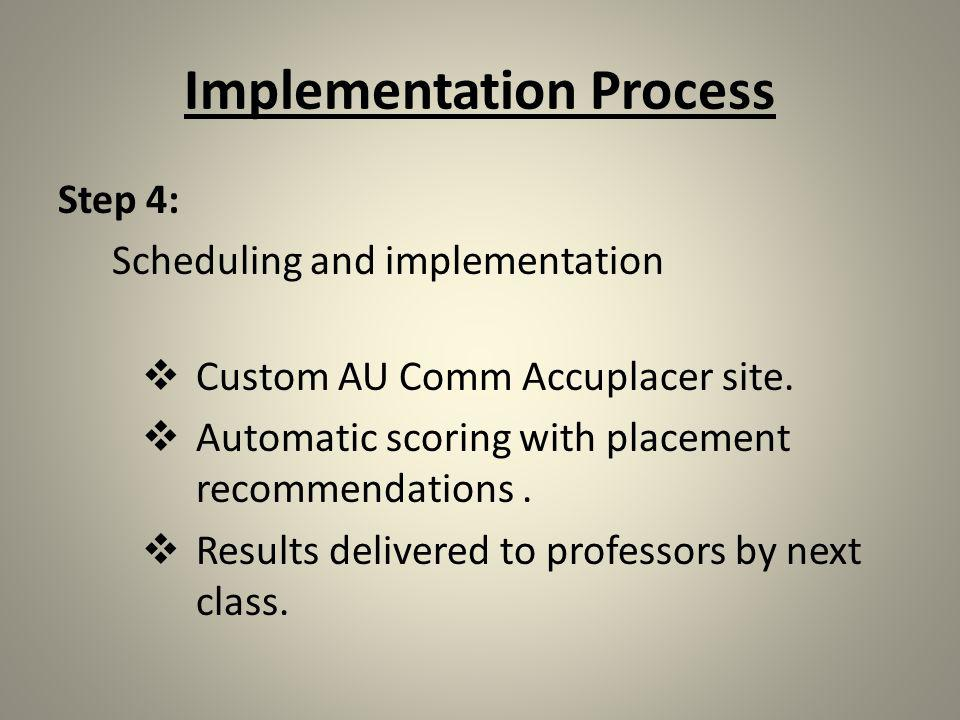 Implementation Process Step 4: Scheduling and implementation Custom AU Comm Accuplacer site.