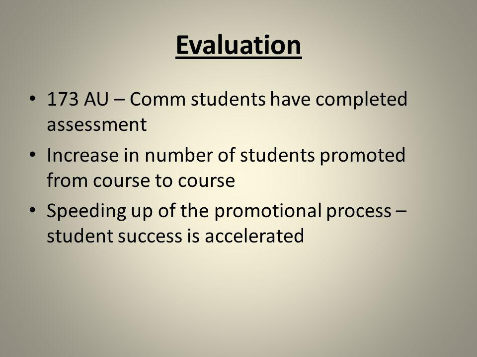 Evaluation 173 AU – Comm students have completed assessment Increase in number of students promoted from course to course Speeding up of the promotional process – student success is accelerated
