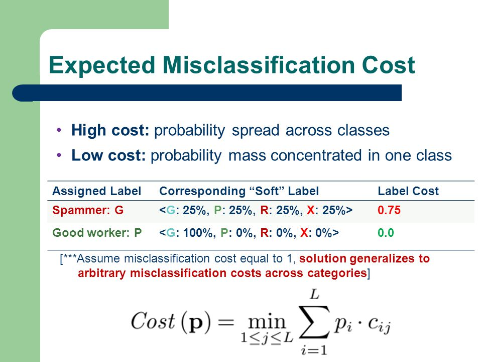 [***Assume misclassification cost equal to 1, solution generalizes to arbitrary misclassification costs across categories] High cost: probability spread across classes Low cost: probability mass concentrated in one class Assigned LabelCorresponding Soft LabelLabel Cost Spammer: G 0.75 Good worker: P 0.0 Expected Misclassification Cost