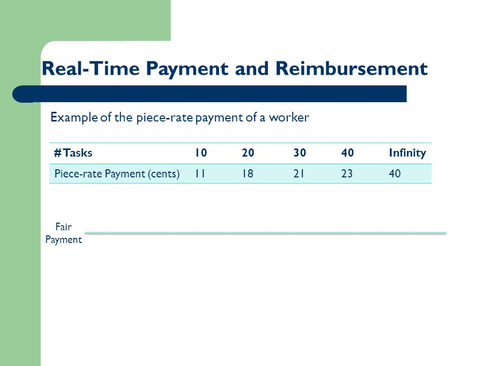 Example of the piece-rate payment of a worker Real-Time Payment and Reimbursement Fair Payment # Tasks10203040Infinity Piece-rate Payment (cents)1118212340