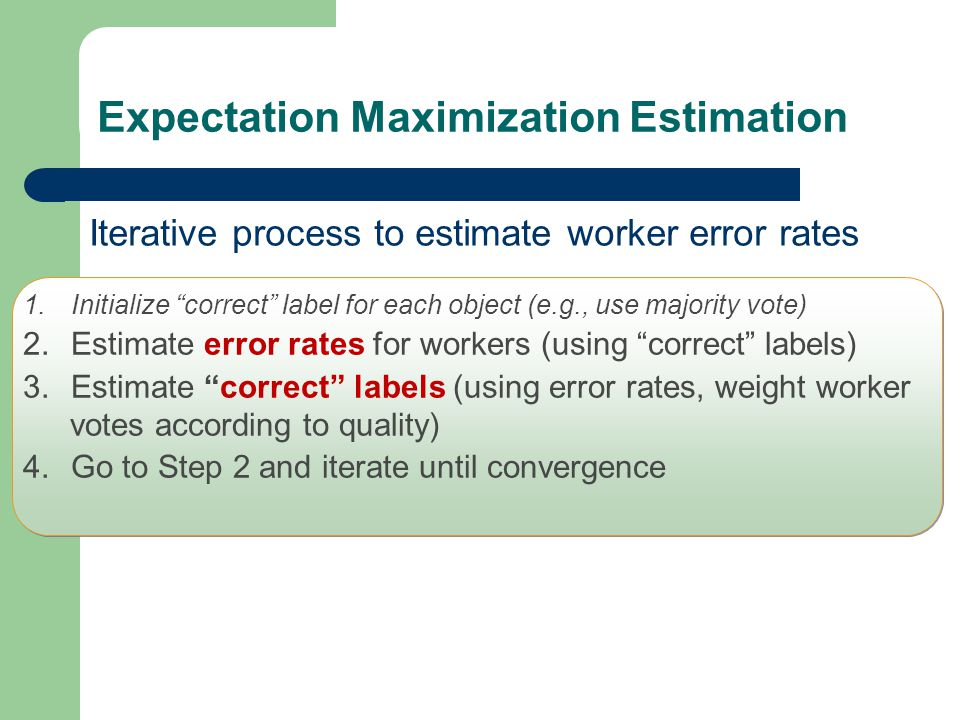 1.Initialize correct label for each object (e.g., use majority vote) 2.Estimate error rates for workers (using correct labels) 3.Estimate correct labels (using error rates, weight worker votes according to quality) 4.Go to Step 2 and iterate until convergence 1.Initialize correct label for each object (e.g., use majority vote) 2.Estimate error rates for workers (using correct labels) 3.Estimate correct labels (using error rates, weight worker votes according to quality) 4.Go to Step 2 and iterate until convergence Expectation Maximization Estimation Iterative process to estimate worker error rates