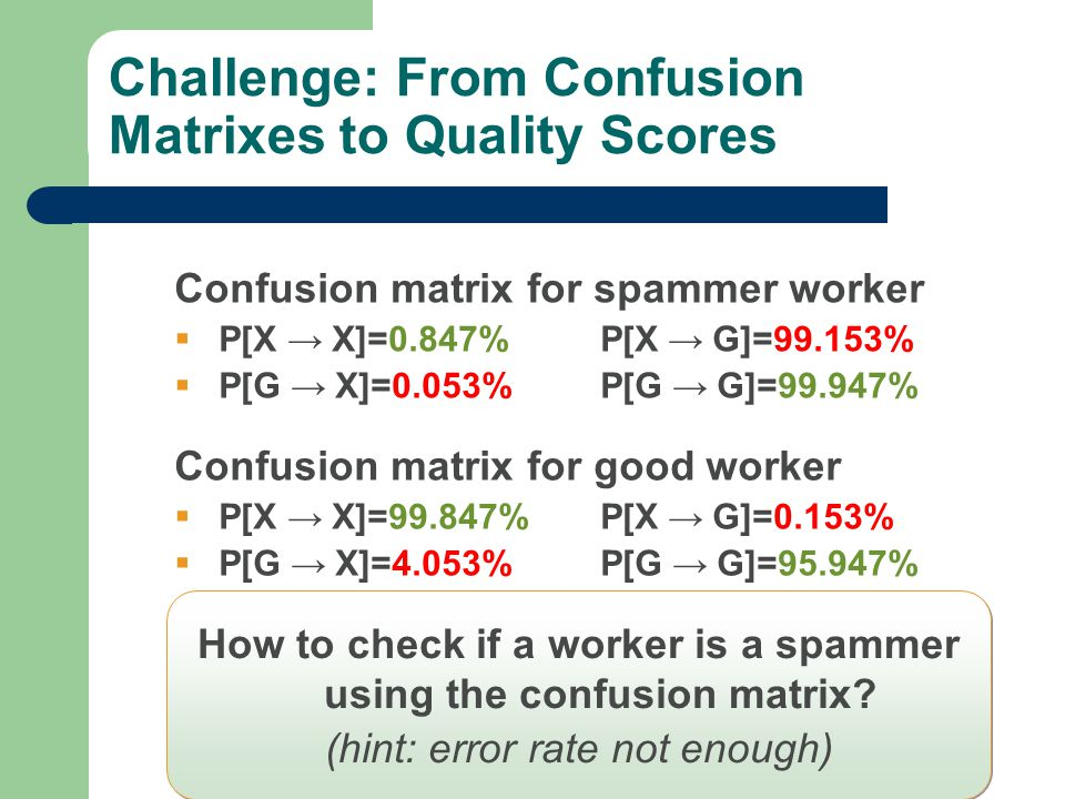 Challenge: From Confusion Matrixes to Quality Scores How to check if a worker is a spammer using the confusion matrix.