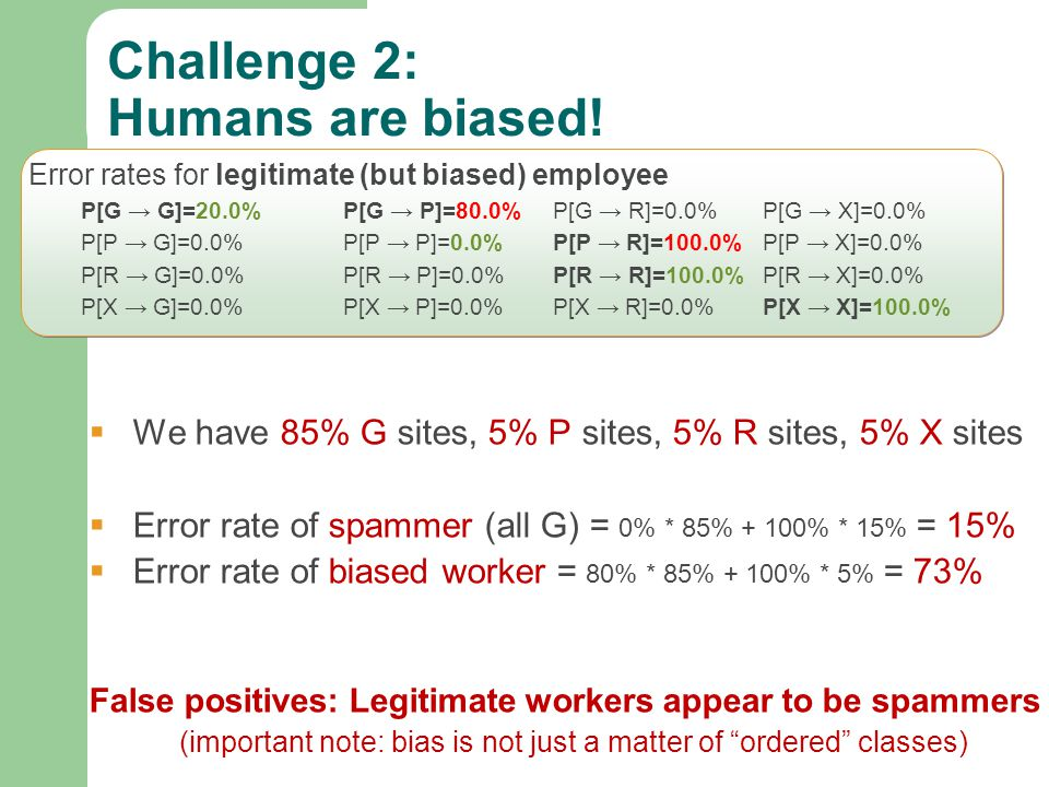 Challenge 2: Humans are biased.