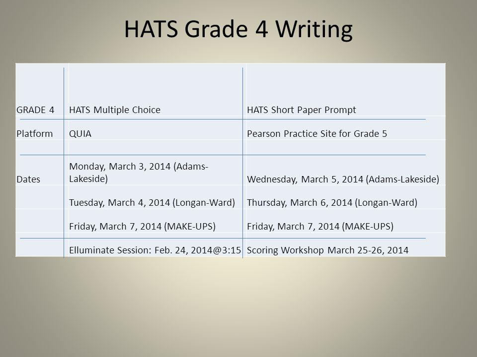 HATS Grade 4 Writing GRADE 4HATS Multiple ChoiceHATS Short Paper Prompt PlatformQUIAPearson Practice Site for Grade 5 Dates Monday, March 3, 2014 (Adams- Lakeside)Wednesday, March 5, 2014 (Adams-Lakeside) Tuesday, March 4, 2014 (Longan-Ward)Thursday, March 6, 2014 (Longan-Ward) Friday, March 7, 2014 (MAKE-UPS) Elluminate Session: Feb.