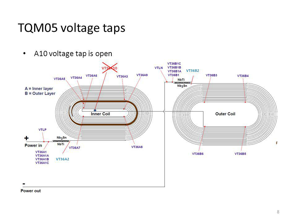 TQM05 voltage taps A10 voltage tap is open VT36A2 VT36B2 VT36A10 8