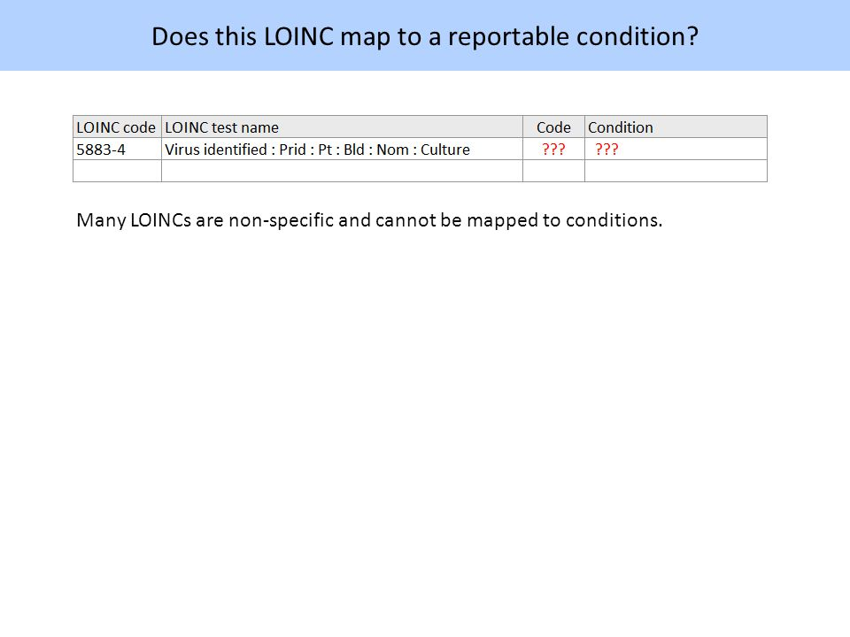 Does this LOINC map to a reportable condition.