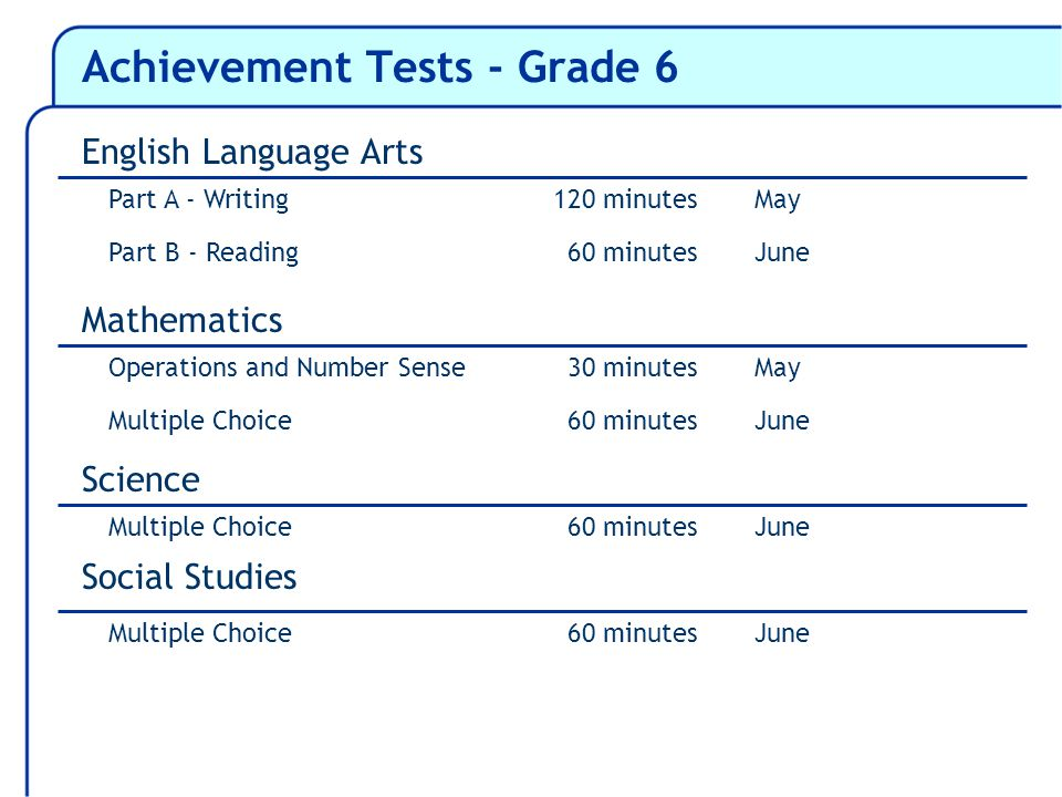Achievement Tests - Grade 6 Part A - Writing120 minutesMay Part B - ReadingJune Mathematics Operations and Number SenseMay Multiple ChoiceJune 60 minutes 30 minutes 60 minutes English Language Arts Science Multiple ChoiceJune60 minutes Social Studies Multiple ChoiceJune60 minutes