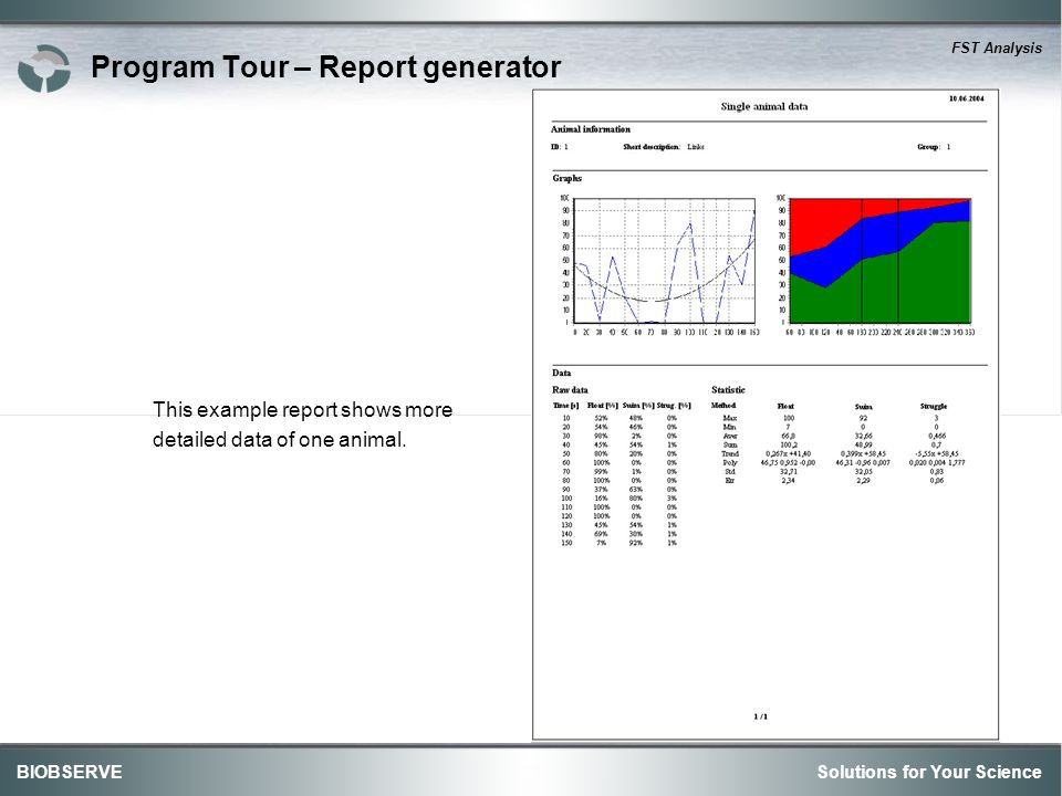 Solutions for Your ScienceBIOBSERVE FST Analysis Program Tour – Report generator This example report shows more detailed data of one animal.