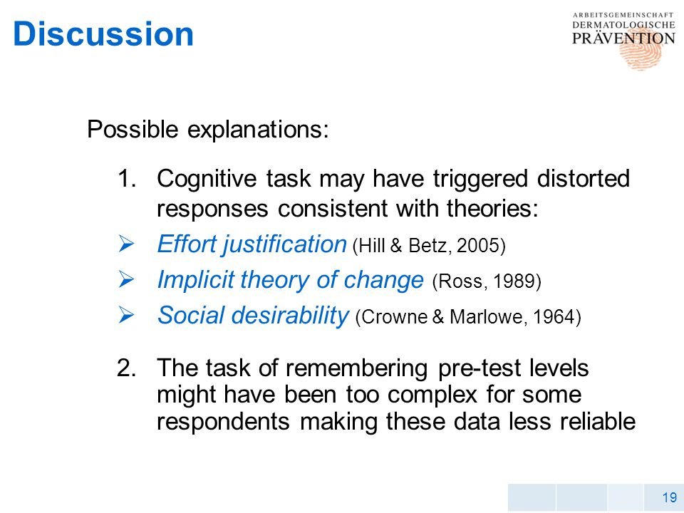 19 Discussion Possible explanations: 1.Cognitive task may have triggered distorted responses consistent with theories: Effort justification (Hill & Betz, 2005) Implicit theory of change (Ross, 1989) Social desirability (Crowne & Marlowe, 1964) 2.The task of remembering pre-test levels might have been too complex for some respondents making these data less reliable