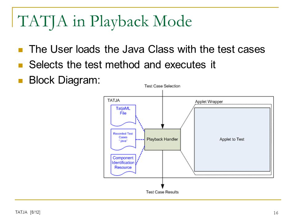 16 TATJA in Playback Mode The User loads the Java Class with the test cases Selects the test method and executes it Block Diagram: TATJA [8/12]