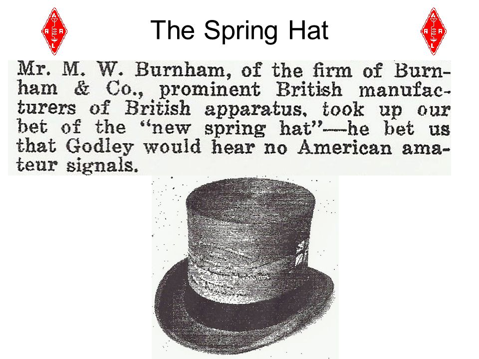 The Spring Hat