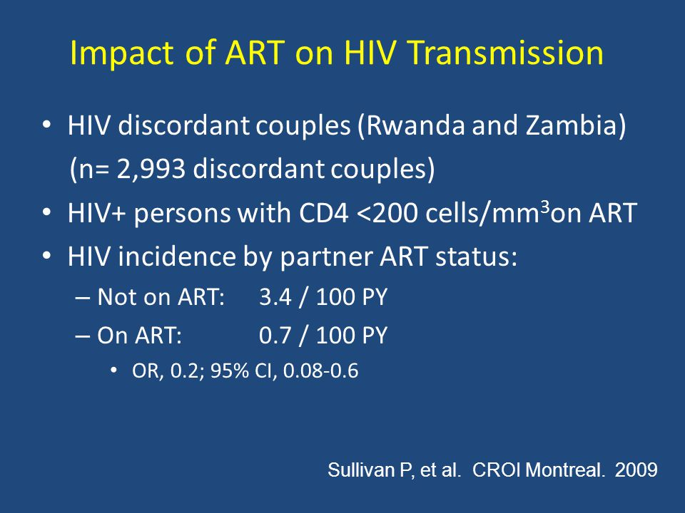 Impact of ART on HIV Transmission HIV discordant couples (Rwanda and Zambia) (n= 2,993 discordant couples) HIV+ persons with CD4 <200 cells/mm 3 on ART HIV incidence by partner ART status: – Not on ART: 3.4 / 100 PY – On ART: 0.7 / 100 PY OR, 0.2; 95% CI, 0.08-0.6 Sullivan P, et al.