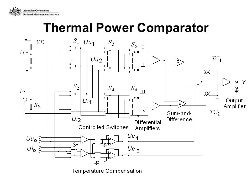 Thermal Power Comparator