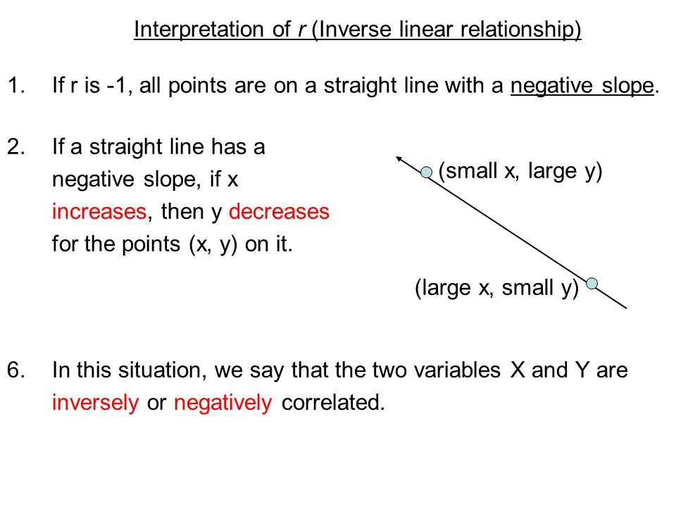 Interpretation of r (Direct linear relationship) 1.If r is 1 or – 1, then all scatter points are on a straight line.
