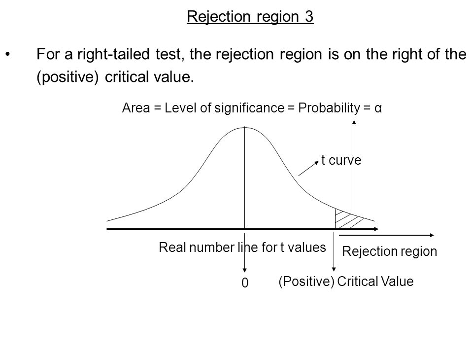 Rejection region 2 For a left-tailed test, the rejection region is on the left of (negative) critical value.