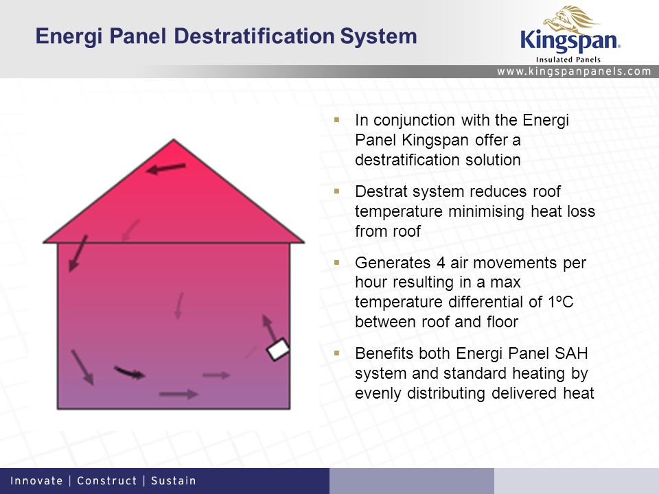 Energi Panel Destratification System In conjunction with the Energi Panel Kingspan offer a destratification solution Destrat system reduces roof temperature minimising heat loss from roof Generates 4 air movements per hour resulting in a max temperature differential of 1ºC between roof and floor Benefits both Energi Panel SAH system and standard heating by evenly distributing delivered heat