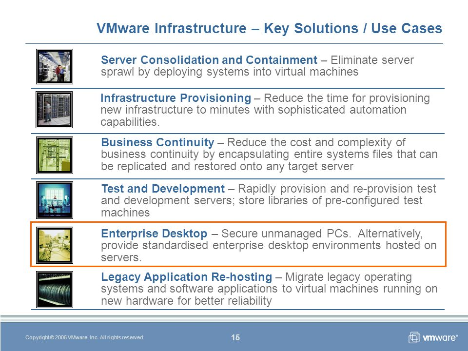 15 Copyright © 2006 VMware, Inc. All rights reserved.