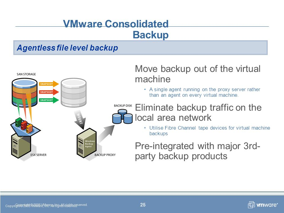 25 Copyright © 2006 VMware, Inc. All rights reserved.