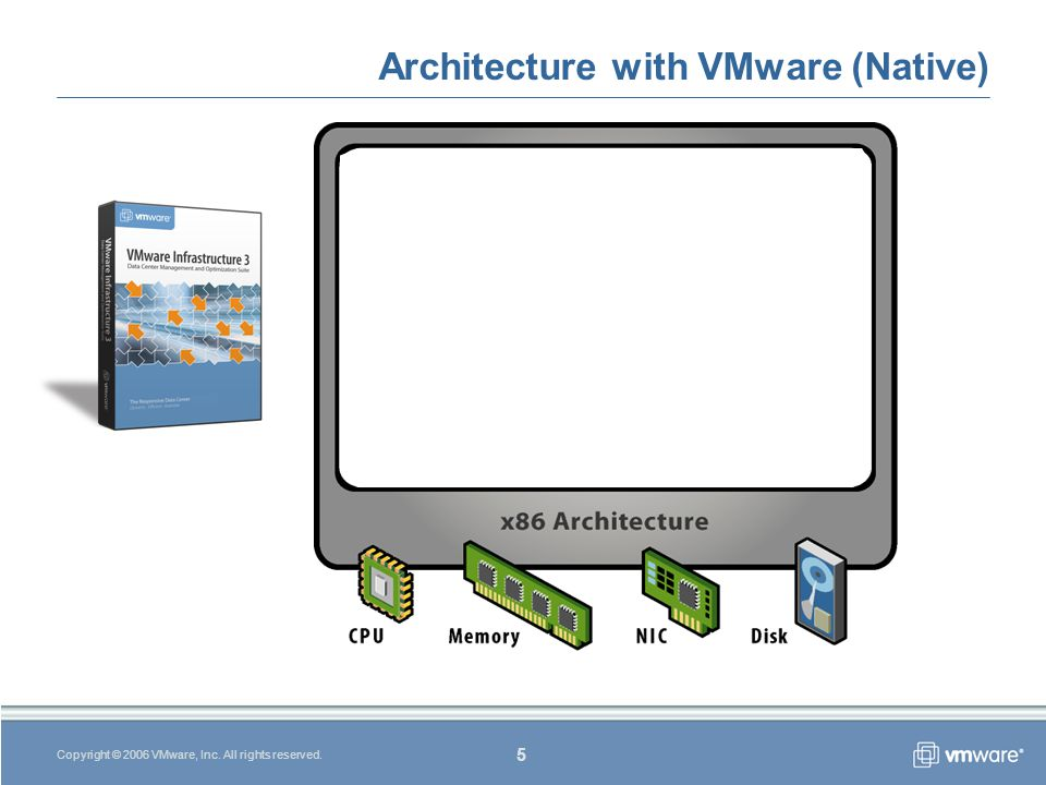 5 Copyright © 2006 VMware, Inc. All rights reserved. Architecture with VMware (Native)