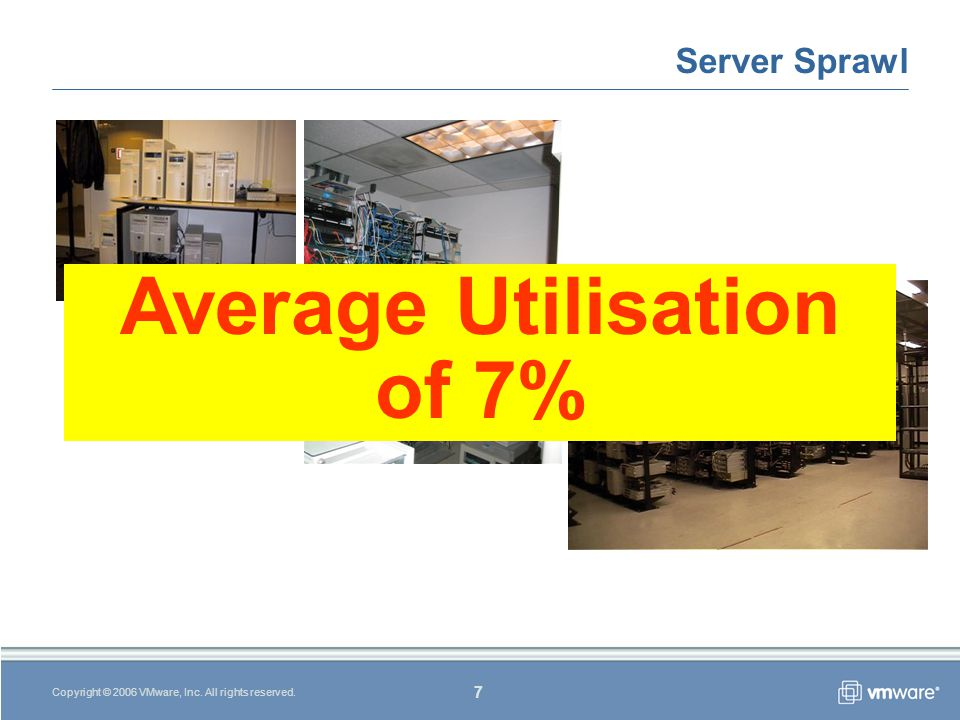 7 Copyright © 2006 VMware, Inc. All rights reserved. Server Sprawl Average Utilisation of 7%