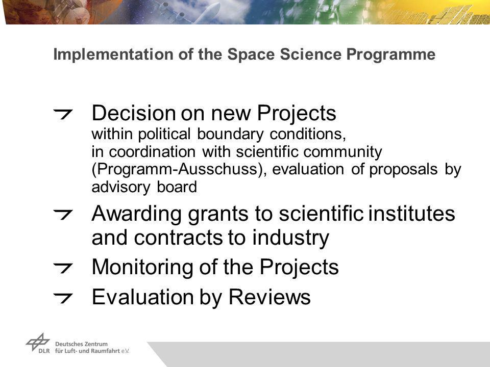 Implementation of the Space Science Programme Decision on new Projects within political boundary conditions, in coordination with scientific community (Programm-Ausschuss), evaluation of proposals by advisory board Awarding grants to scientific institutes and contracts to industry Monitoring of the Projects Evaluation by Reviews