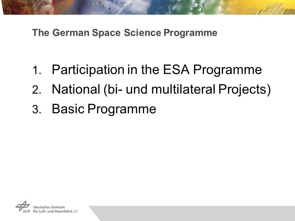 The German Space Science Programme 1. Participation in the ESA Programme 2.