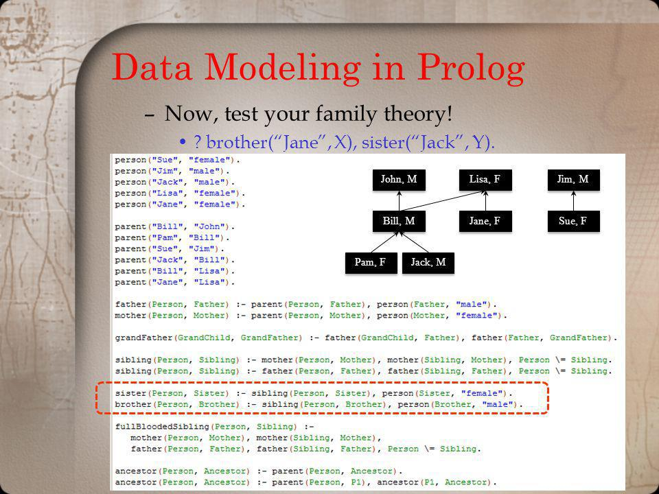 Data Modeling in Prolog –Now, test your family theory.