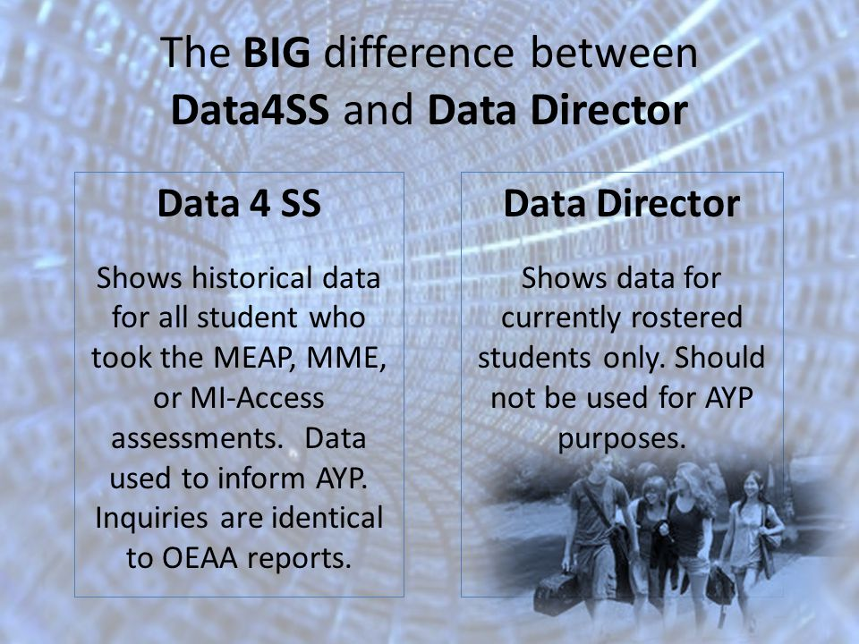 The BIG difference between Data4SS and Data Director Data 4 SS Shows historical data for all student who took the MEAP, MME, or MI-Access assessments.