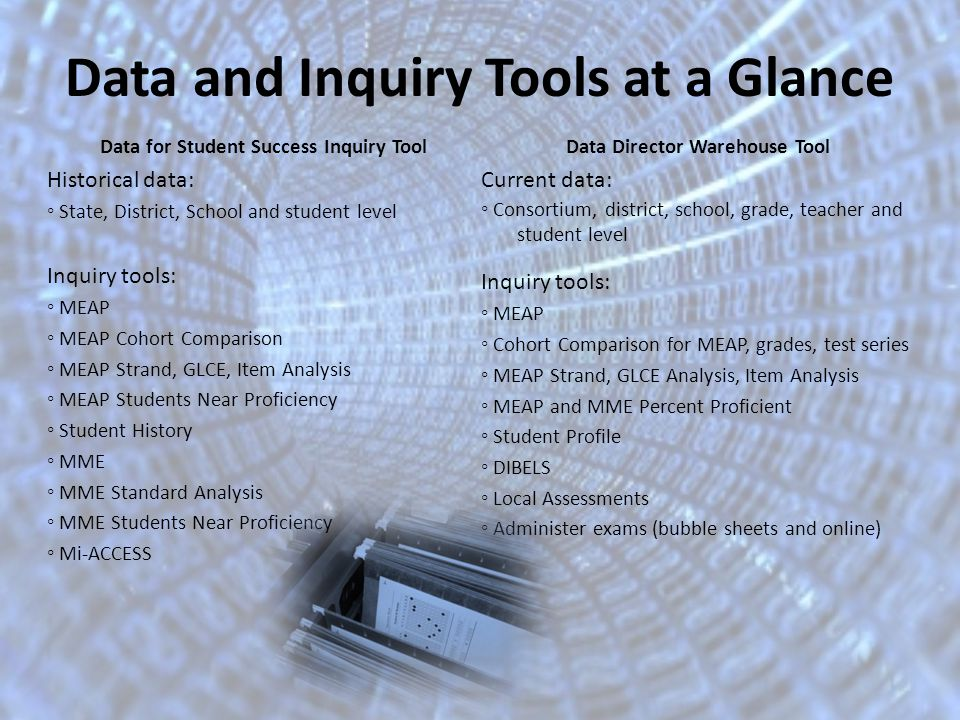 Data and Inquiry Tools at a Glance Data for Student Success Inquiry Tool Historical data: State, District, School and student level Inquiry tools: MEAP MEAP Cohort Comparison MEAP Strand, GLCE, Item Analysis MEAP Students Near Proficiency Student History MME MME Standard Analysis MME Students Near Proficiency Mi-ACCESS Data Director Warehouse Tool Current data: Consortium, district, school, grade, teacher and student level Inquiry tools: MEAP Cohort Comparison for MEAP, grades, test series MEAP Strand, GLCE Analysis, Item Analysis MEAP and MME Percent Proficient Student Profile DIBELS Local Assessments Administer exams (bubble sheets and online)