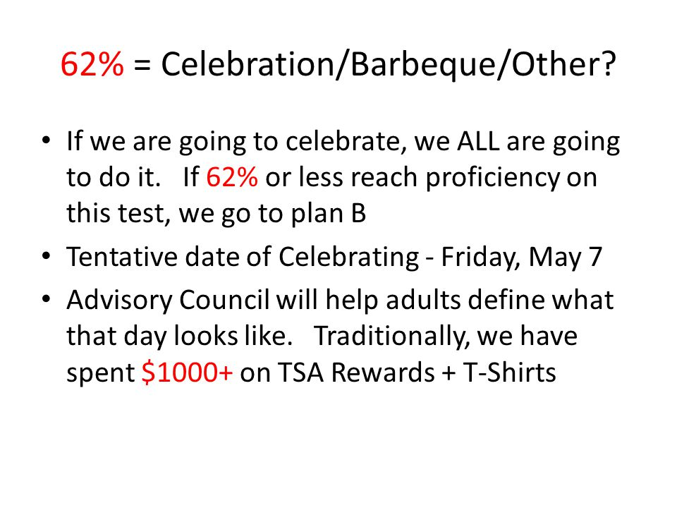 62% = Celebration/Barbeque/Other. If we are going to celebrate, we ALL are going to do it.