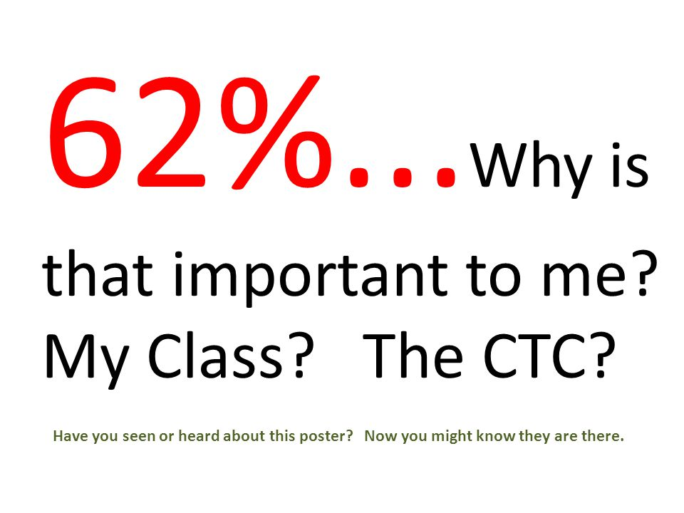 62%... Why is that important to me. My Class. The CTC.