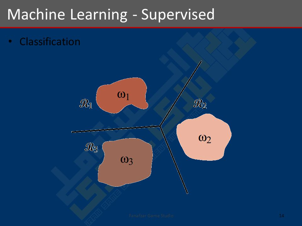 Classification Machine Learning - Supervised 14Fanafzar Game Studio