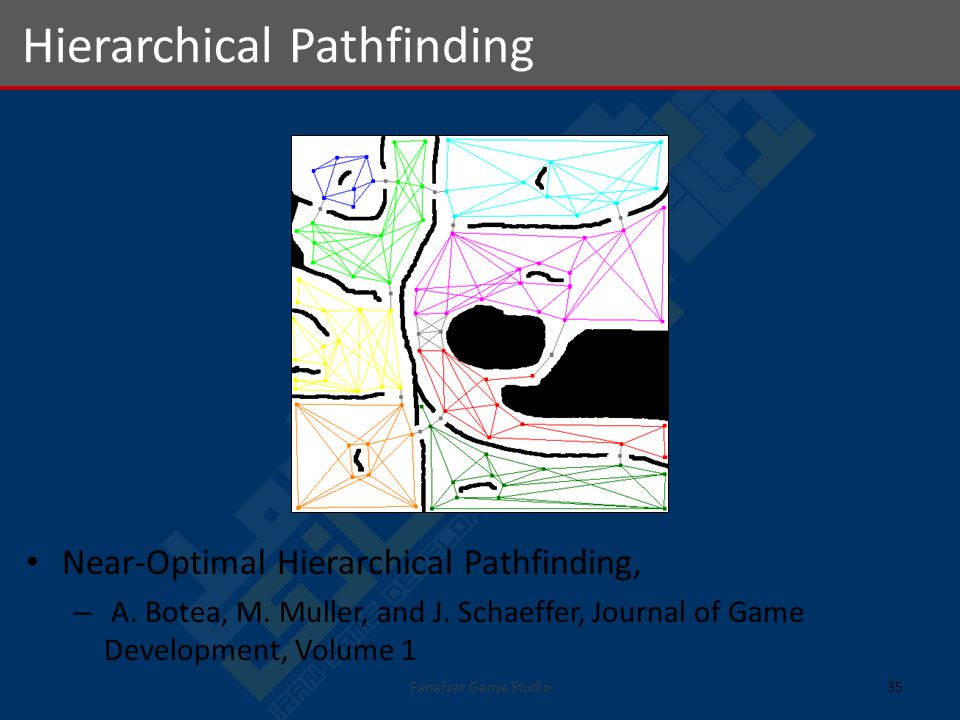 Near-Optimal Hierarchical Pathfinding, – A. Botea, M.
