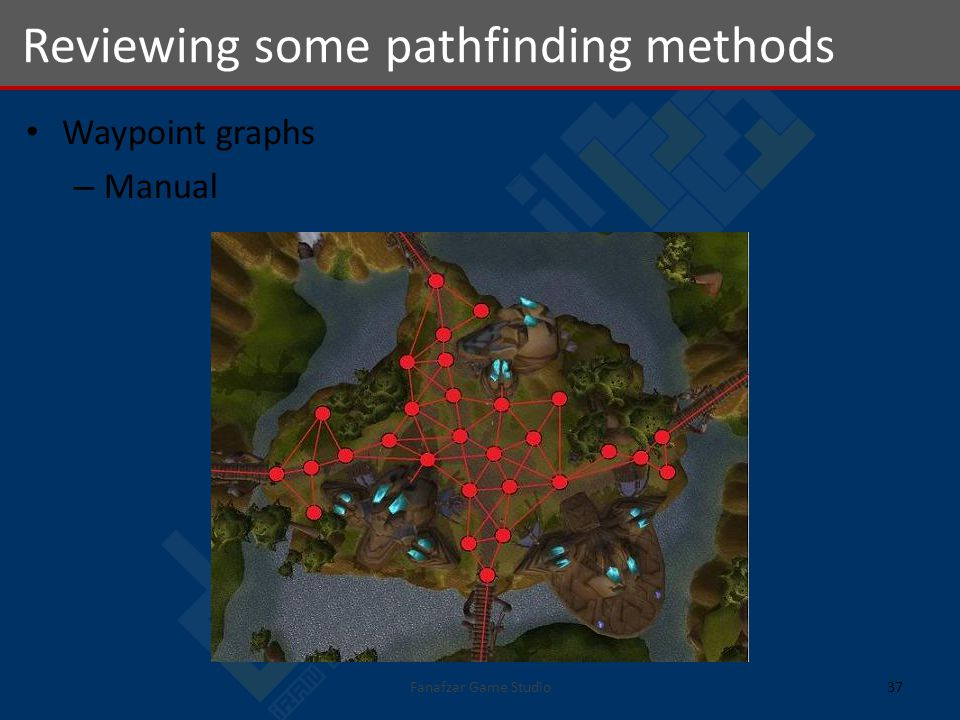 Waypoint graphs – Manual Reviewing some pathfinding methods 37Fanafzar Game Studio