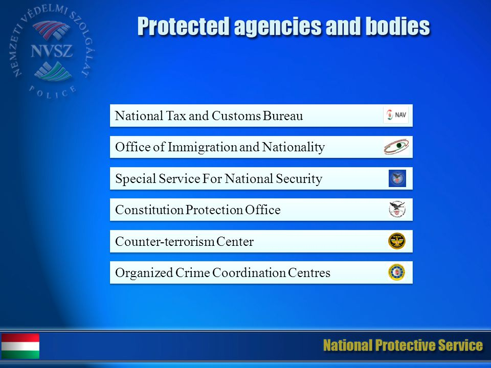 National Tax and Customs Bureau Office of Immigration and Nationality Special Service For National Security Constitution Protection Office Counter-terrorism Center Organized Crime Coordination Centres