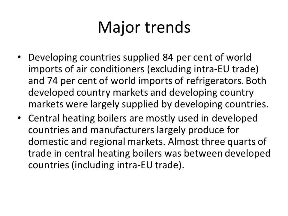 Major trends Developing countries supplied 84 per cent of world imports of air conditioners (excluding intra-EU trade) and 74 per cent of world imports of refrigerators.