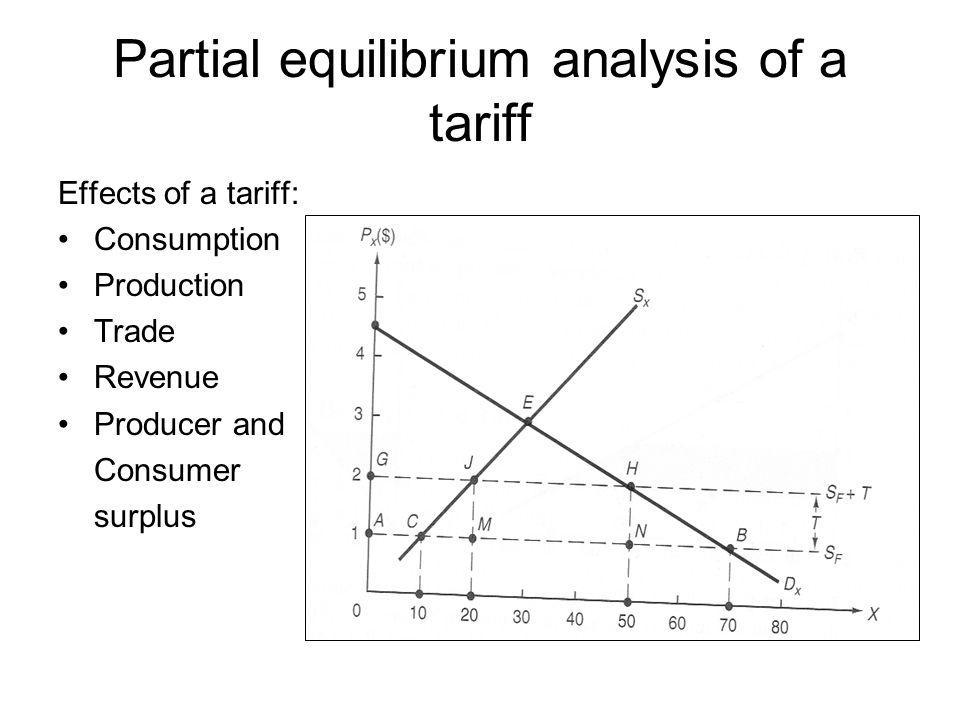 Partial equilibrium analysis of a tariff Effects of a tariff: Consumption Production Trade Revenue Producer and Consumer surplus