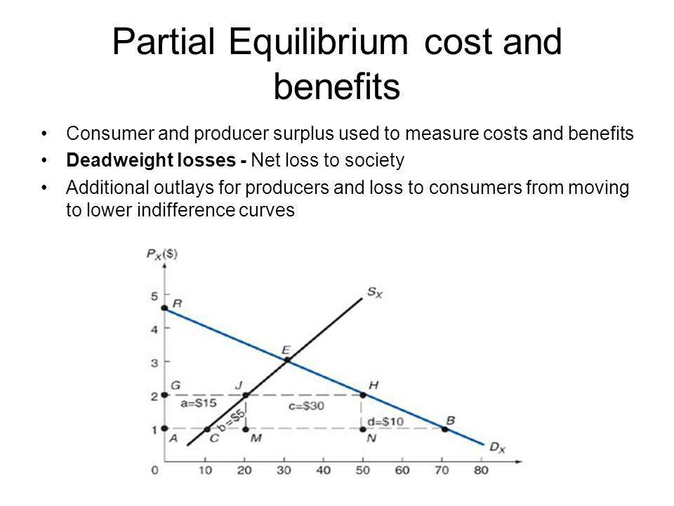 Partial Equilibrium cost and benefits Consumer and producer surplus used to measure costs and benefits Deadweight losses - Net loss to society Additional outlays for producers and loss to consumers from moving to lower indifference curves