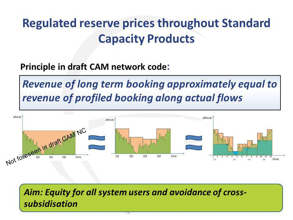 Regulated reserve prices throughout Standard Capacity Products Revenue of long term booking approximately equal to revenue of profiled booking along actual flows 12 Principle in draft CAM network code : Aim: Equity for all system users and avoidance of cross- subsidisation Not foreseen in draft CAM NC