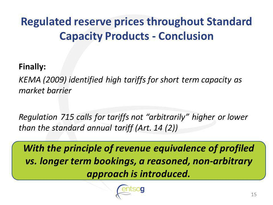 Regulated reserve prices throughout Standard Capacity Products - Conclusion Finally: KEMA (2009) identified high tariffs for short term capacity as market barrier Regulation 715 calls for tariffs not arbitrarily higher or lower than the standard annual tariff (Art.