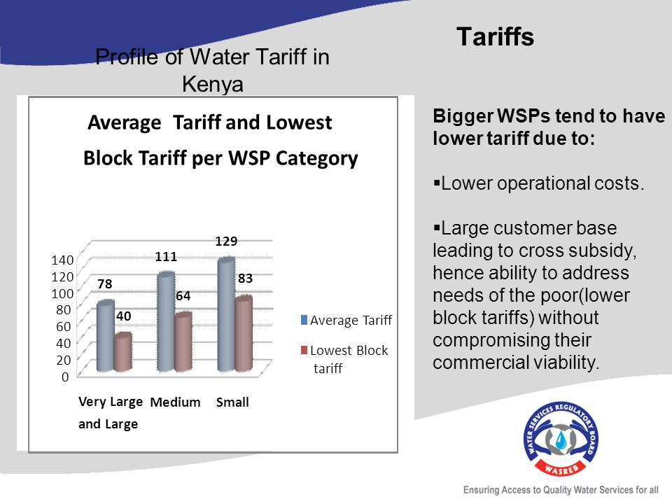 Profile of Water Tariff in Kenya Bigger WSPs tend to have lower tariff due to: Lower operational costs.