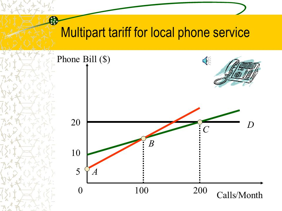 Multipart tariff Multipart tariffs (or declining block pricing) are widely used among regulated firms.