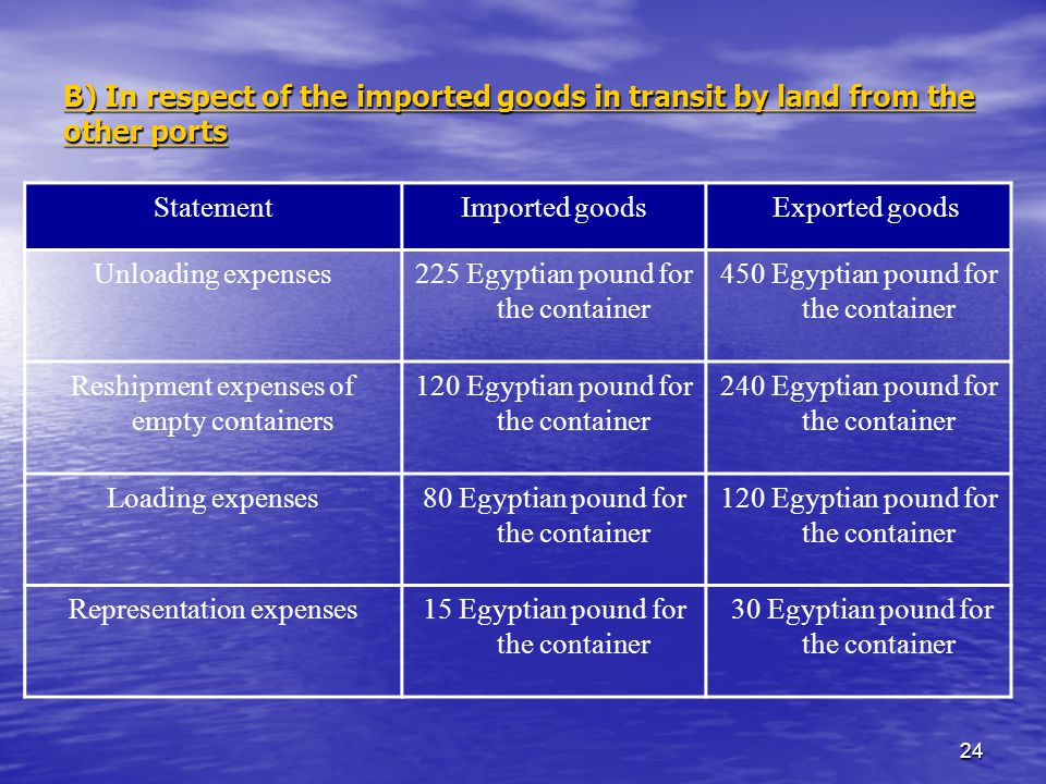 24 B) In respect of the imported goods in transit by land from the other ports StatementImported goods Exported goods Unloading expenses225 Egyptian pound for the container 450 Egyptian pound for the container Reshipment expenses of empty containers 120 Egyptian pound for the container 240 Egyptian pound for the container Loading expenses80 Egyptian pound for the container 120 Egyptian pound for the container Representation expenses15 Egyptian pound for the container 30 Egyptian pound for the container