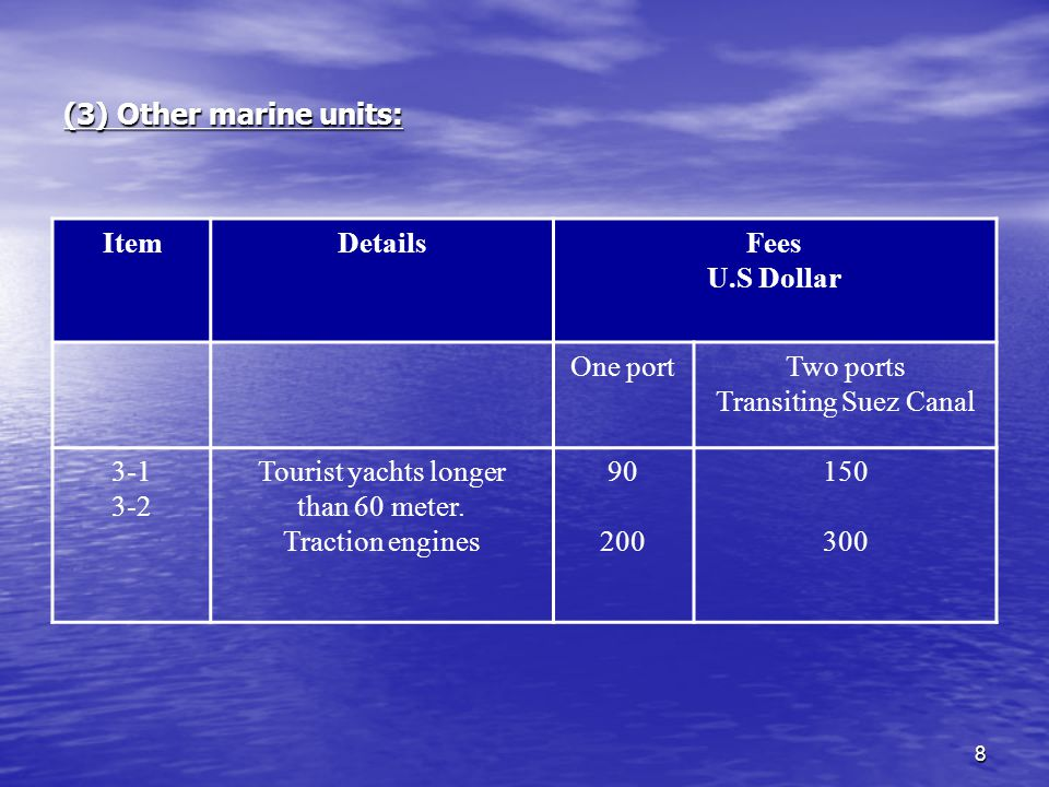 8 (3) Other marine units: ItemDetailsFees U.S Dollar One portTwo ports Transiting Suez Canal 3-1 3-2 Tourist yachts longer than 60 meter.